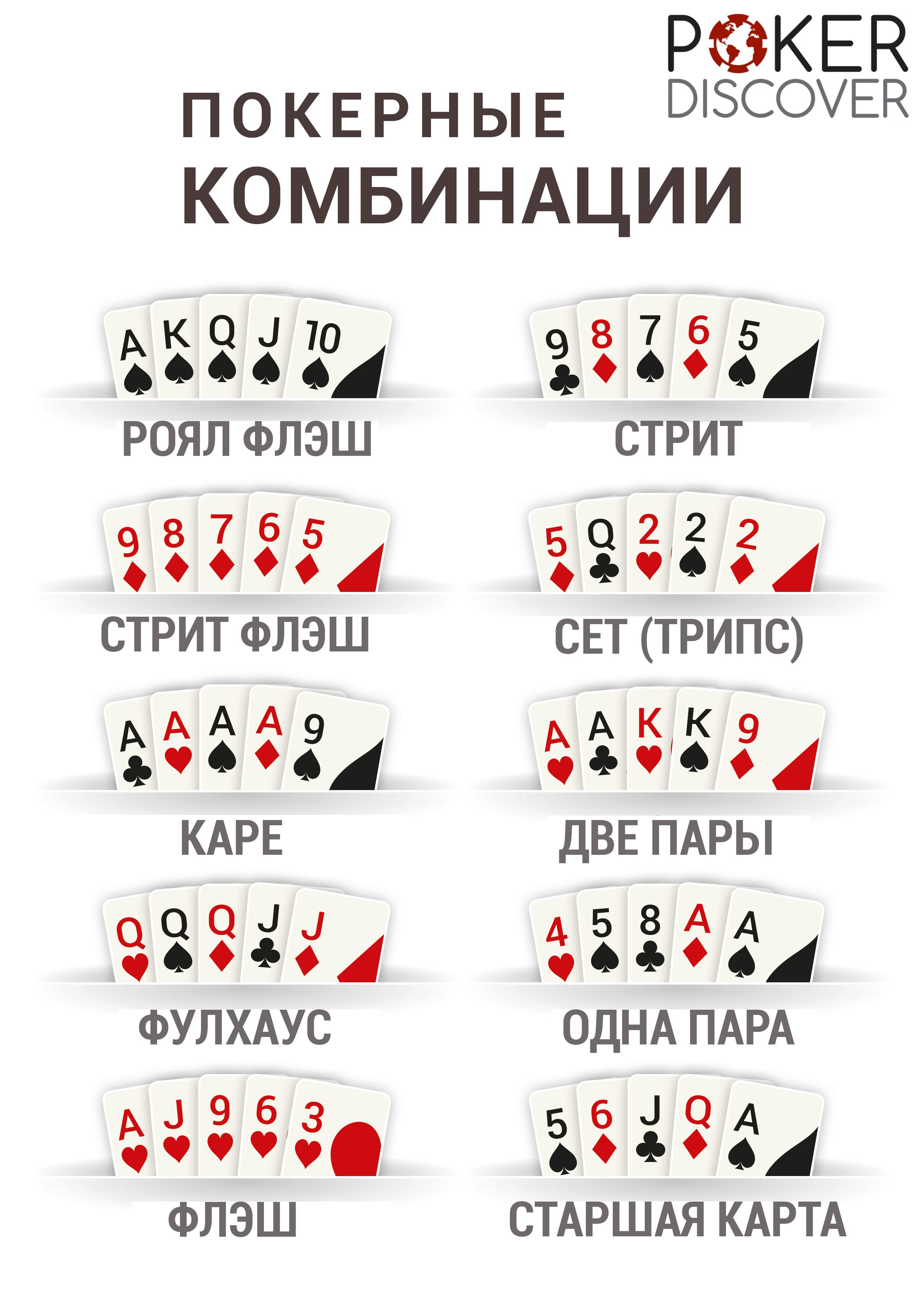Покер комбинации карт онлайн игровые аппараты играть бесплатно клубники